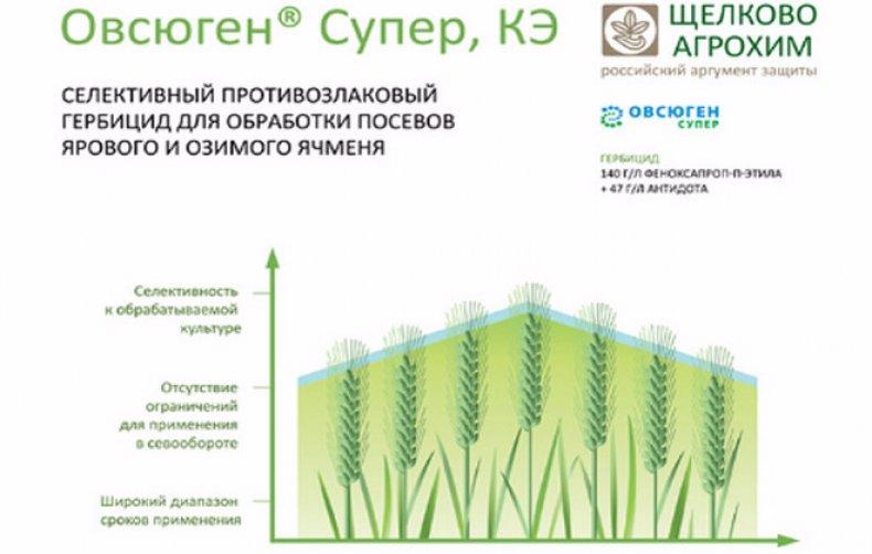 овсюген гербицид инструкция по применению