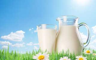 Плотность молока