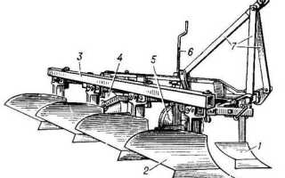 Плуг: схема, устройство, назначение и правильное использование