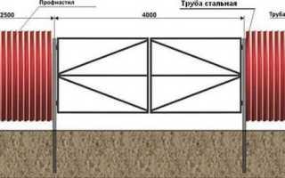 Как построить ворота из профнастила своими руками: пошаговая инструкция с расчетами и чертежами, как сделать распашные, откатные и другие с фото, видео